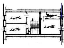 Planimetrie immobile
